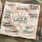 Γιατί είναι τόσο δύσκολο να διατηρήσεις τα χαμένα κιλά και πως θα τα καταφέρεις;