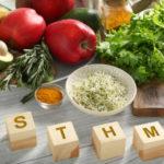 Άσθμα και διατροφη. Τι να φάτε και τι να αποφύγετε!